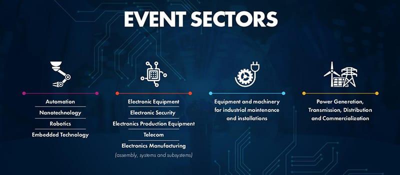 FIEE 2018 sectors