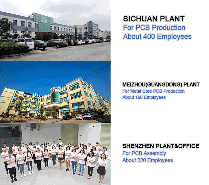 Circuit board manufacturing company