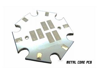 Metal PCB and Its Advantages