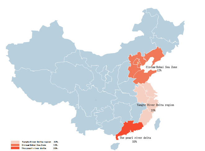 PCB Industry Distribution in China